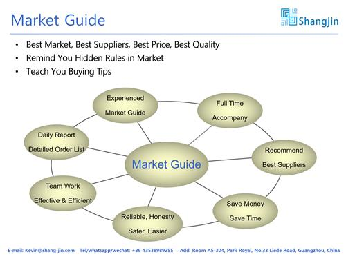Market Guide Service - purchasing and export from China