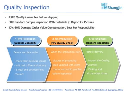 Quality Inspection - Order Checking