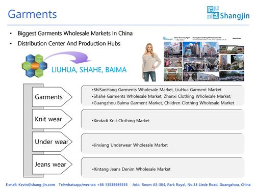 Where Is The Best Clothing Market In China