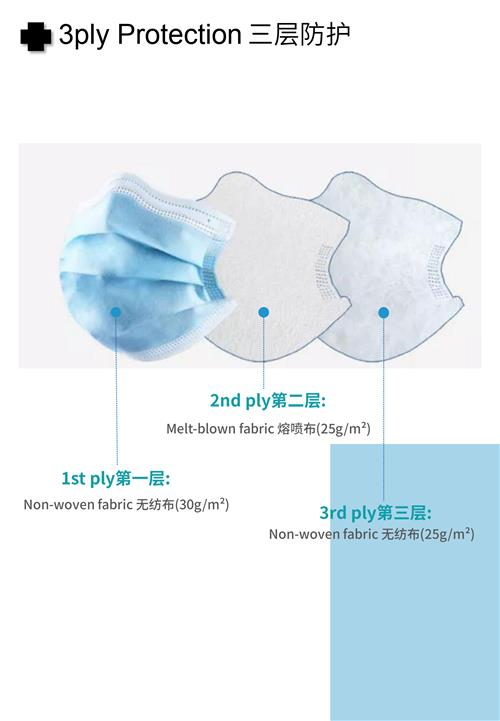 3 ply medical surgical disposable face mask - buy from China drect factory supplier with cheap price good quality