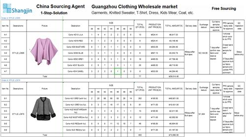 Clothes Buy Inquiry - Supplier Quotation From Chinese Sourcing Company - Wholesale Purchasing Agent