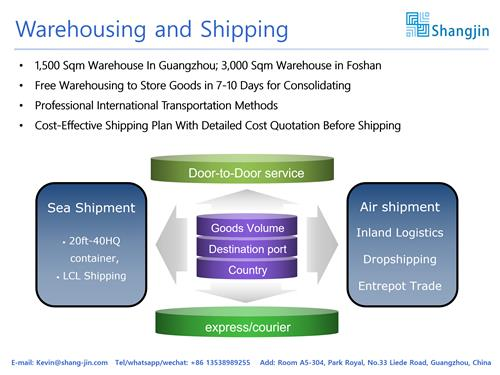 Shangjin Trading - The Best Shipping Way From China